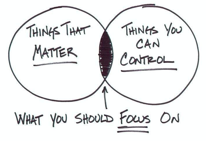 Focus on what you can control